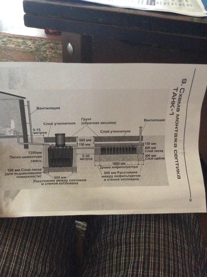 Схема установки септика Танк-1